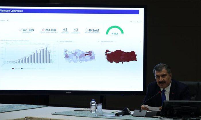 Sağlık Bakanı Koca'dan 'üçüncü doz aşı' açıklaması